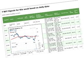 Alert HQ - click for free stock picks